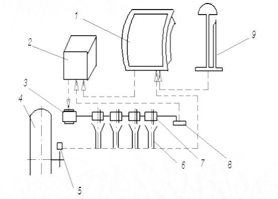 Схема применения переменной нормы высева на зерновой сеялке